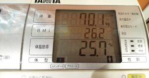 2日目、体重測定結果
